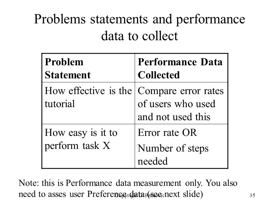 Copyright D. Petkovic35 Problems statements and performance data to collect Problem Statement Performance Data Collected How effective is the tutorial