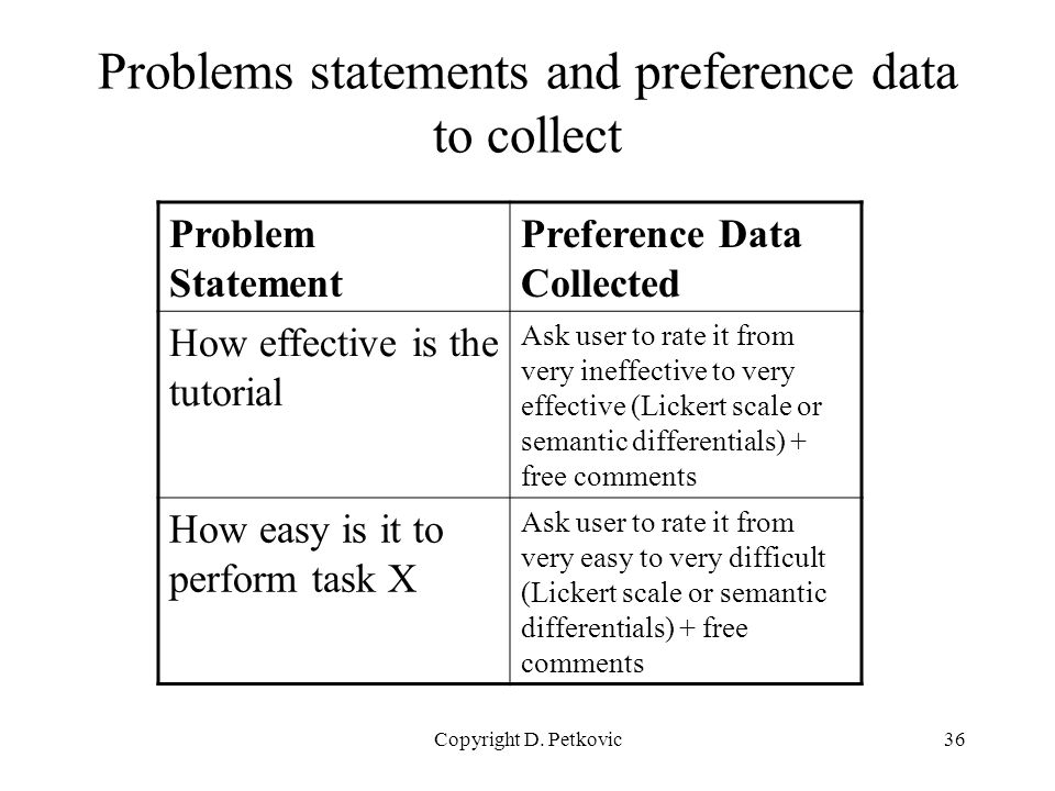Copyright D. Petkovic36 Problems statements and preference data to collect Problem Statement Preference Data Collected How effective is the tutorial A