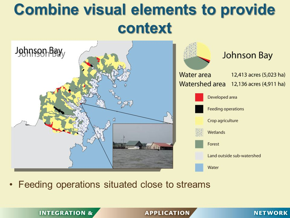 Combine visual elements to provide context Feeding operations situated close to streams