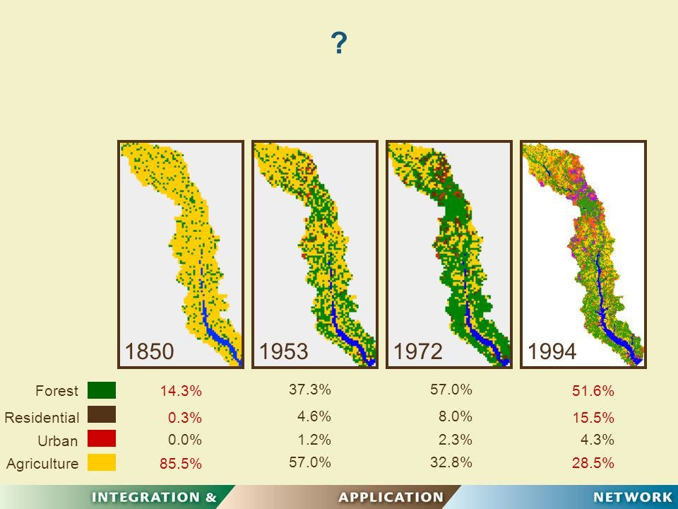 1850195319721994 Forest Residential Urban Agriculture 14.3% 0.3% 85.5% 28.5% 15.5% 51.6% 0.0% 57.0% 1.2% 4.6% 37.3% 32.8% 2.3% 8.0% 57.0% 4.3%