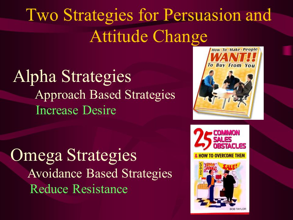 Two Strategies for Persuasion and Attitude Change Alpha Strategies Approach Based Strategies Increase Desire Omega Strategies Avoidance Based Strategi