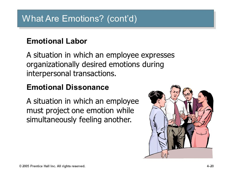 © 2005 Prentice Hall Inc. All rights reserved.4–20 What Are Emotions.