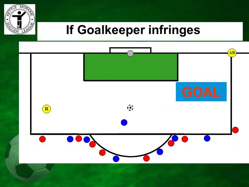 AR If Goalkeeper infringes GOAL R