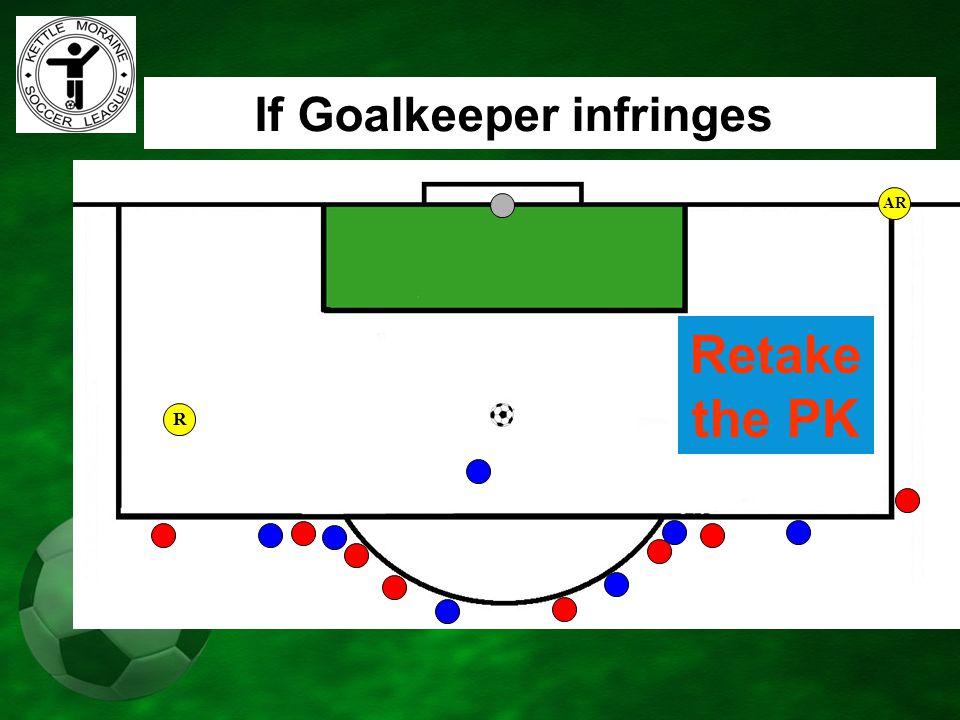 AR If Goalkeeper infringes Retake the PK R