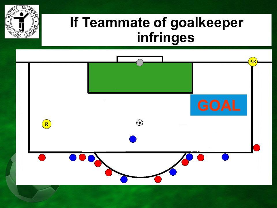 AR If Teammate of goalkeeper infringes GOAL R