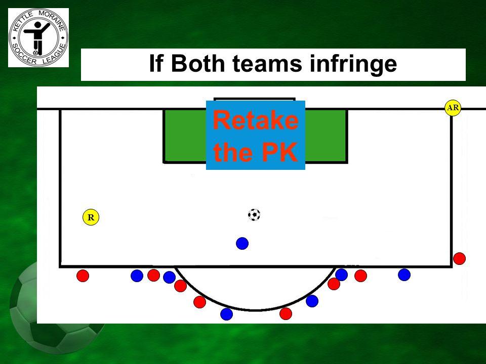 AR If Both teams infringe Retake the PK R