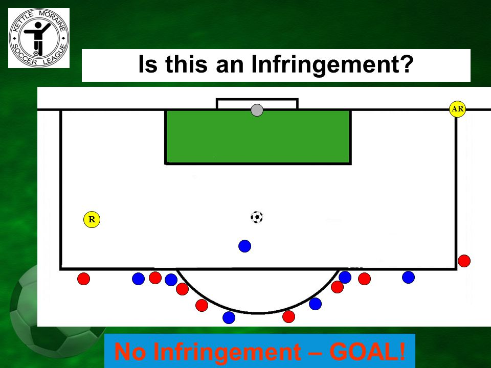 AR Is this an Infringement No Infringement – GOAL! R