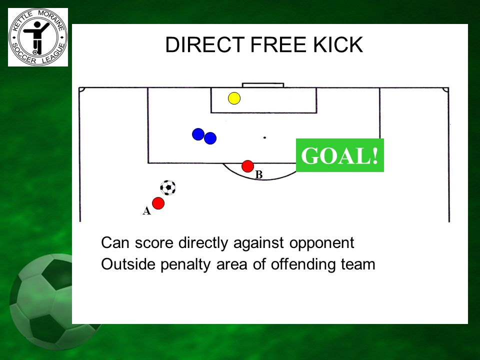 B A GOAL! DIRECT FREE KICK Can score directly against opponent Outside penalty area of offending team