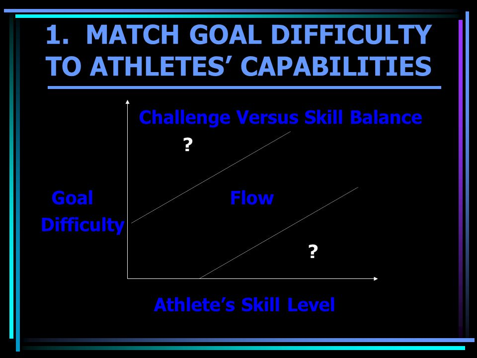 1. MATCH GOAL DIFFICULTY TO ATHLETES' CAPABILITIES Challenge Versus Skill Balance ? Goal Flow Difficulty ? Athlete's Skill Level