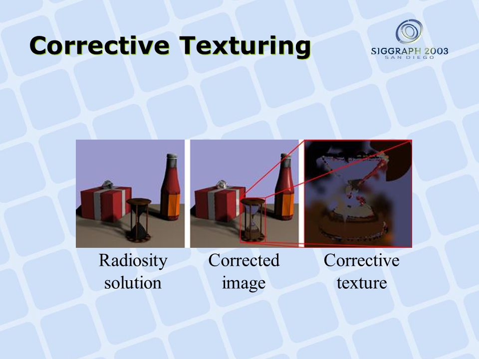 Corrective Texturing Radiosity solution Corrected image Corrective texture