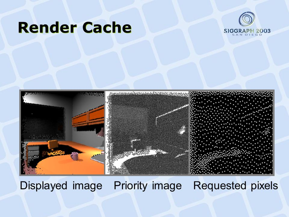 Render Cache Displayed imagePriority imageRequested pixels