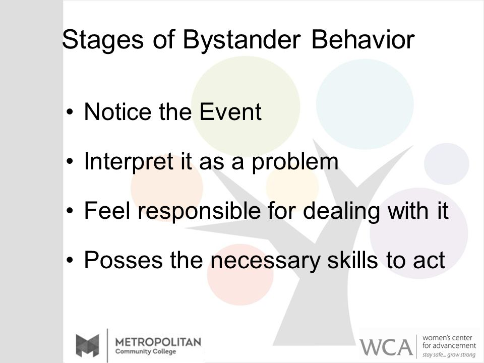Stages of Bystander Behavior Notice the Event Interpret it as a problem Feel responsible for dealing with it Posses the necessary skills to act