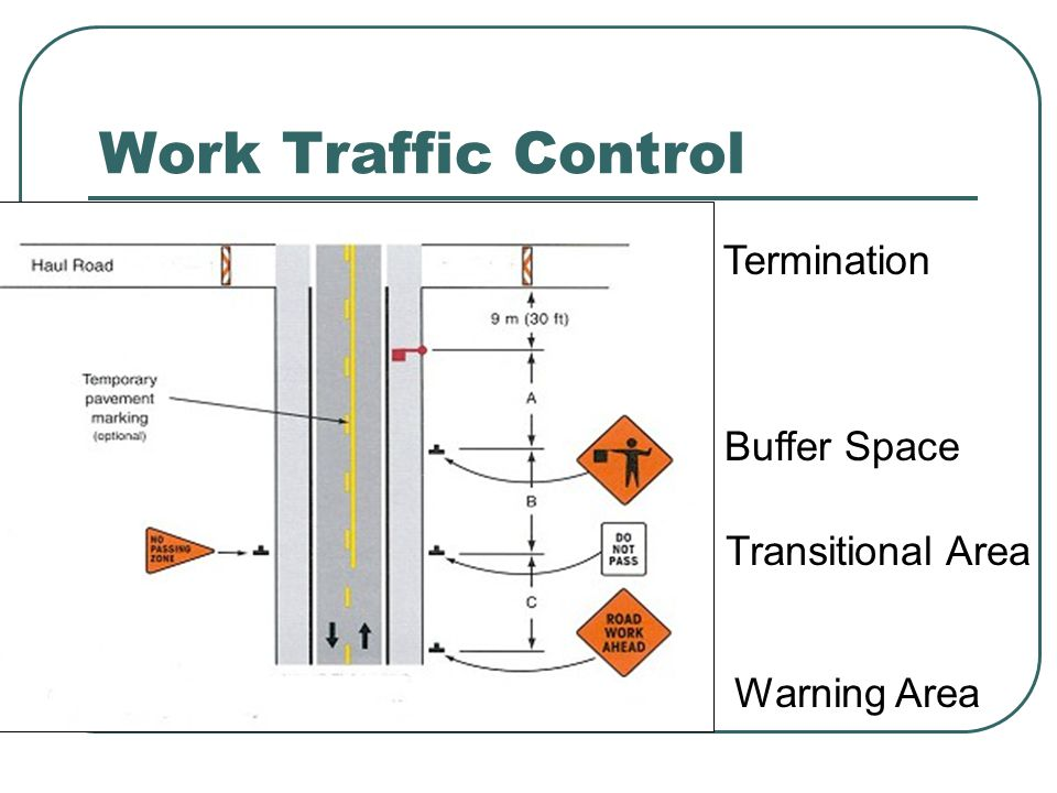 Work Traffic Control Warning Area Transitional Area Buffer Space Termination