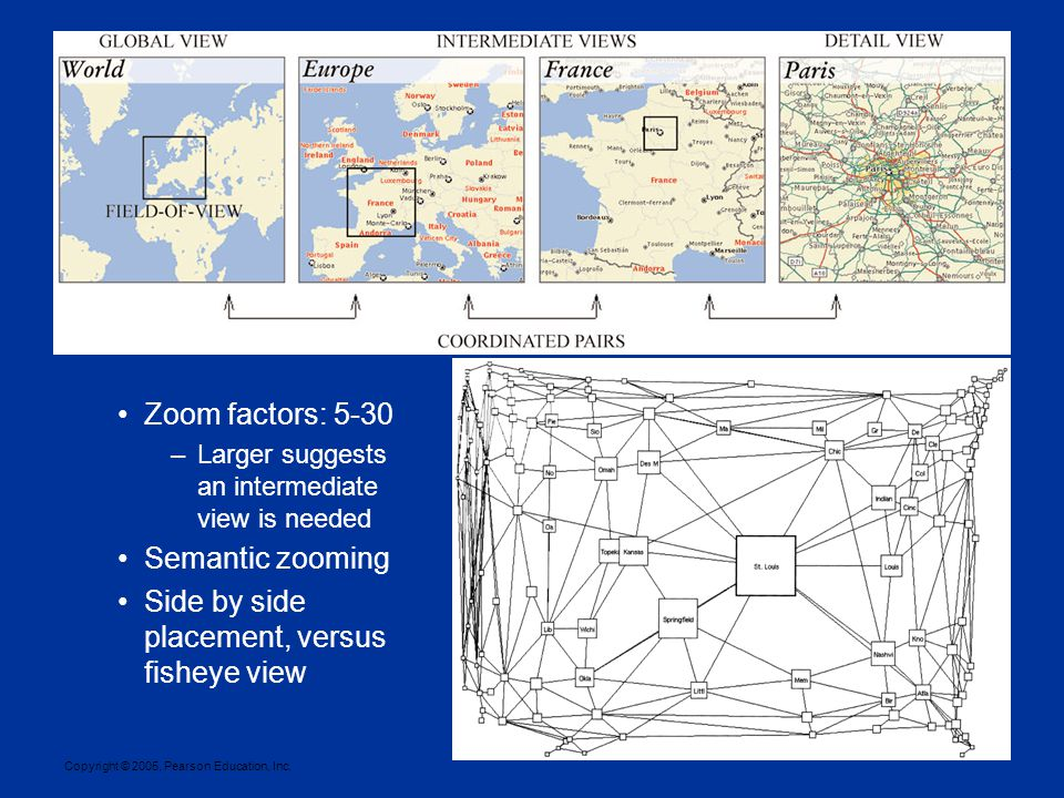 Copyright © 2005, Pearson Education, Inc. Zoom factors: 5-30 –Larger suggests an intermediate view is needed Semantic zooming Side by side placement,