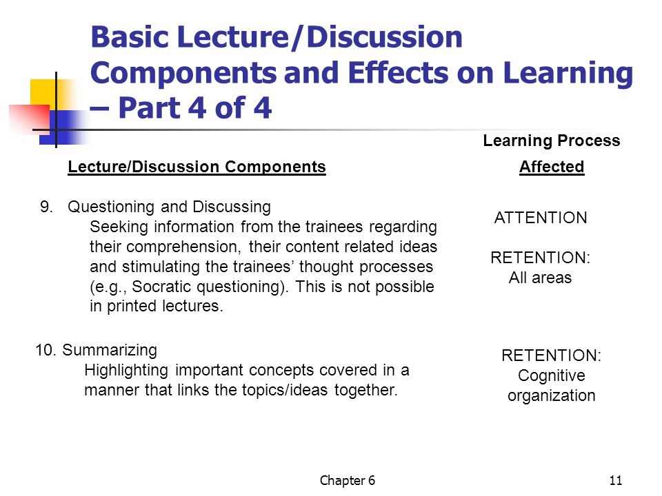 Chapter 611 Basic Lecture/Discussion Components and Effects on Learning – Part 4 of 4 Learning Process Lecture/Discussion Components Affected 9. Quest