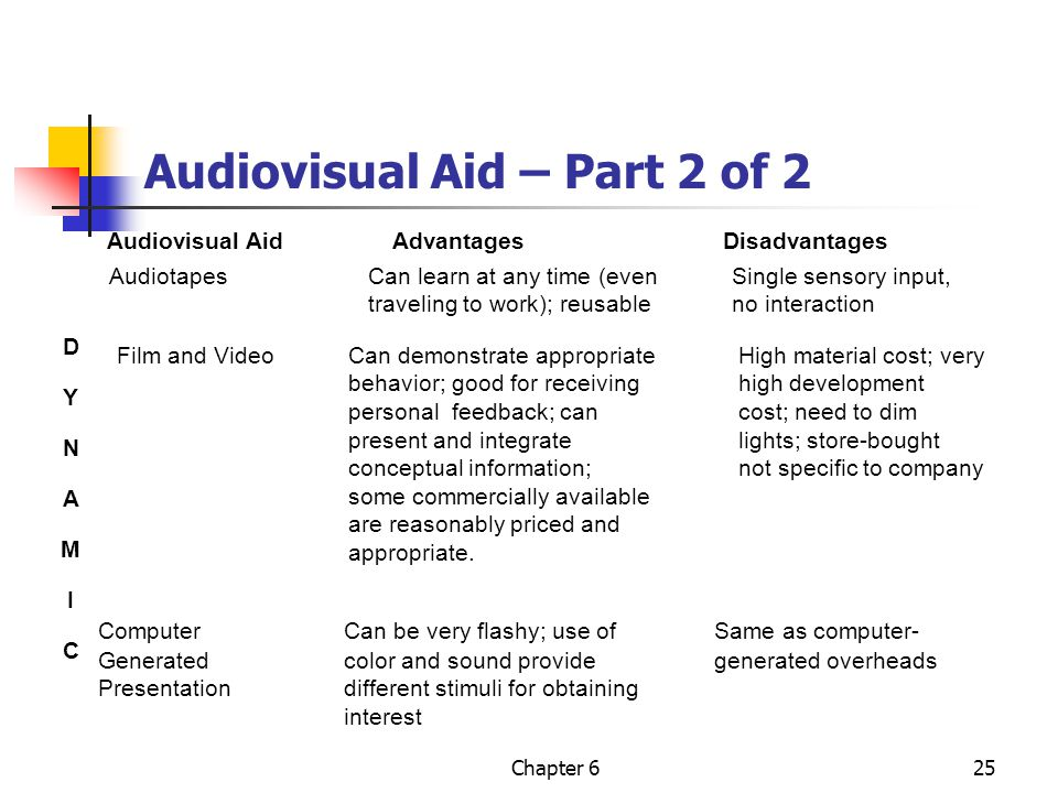 Chapter 625 Audiovisual Aid – Part 2 of 2 AudiotapesCan learn at any time (even Single sensory input, traveling to work); reusableno interaction Audiovisual AidAdvantagesDisadvantages DYNAMICDYNAMIC Film and VideoCan demonstrate appropriate High material cost; very behavior; good for receiving high development personal feedback; can cost; need to dim present and integrate lights; store-bought conceptual information; not specific to company some commercially available are reasonably priced and appropriate.