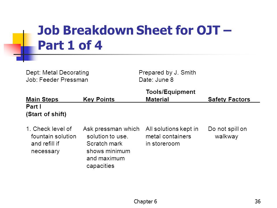 Chapter 636 Job Breakdown Sheet for OJT – Part 1 of 4 Dept: Metal DecoratingPrepared by J. Smith Job: Feeder PressmanDate: June 8 Tools/Equipment Main