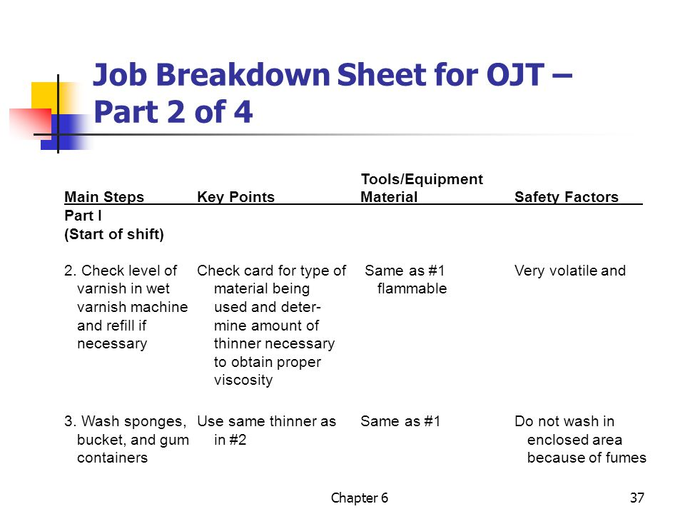 Chapter 637 Job Breakdown Sheet for OJT – Part 2 of 4 Tools/Equipment Main StepsKey PointsMaterialSafety Factors Part I (Start of shift) 2.
