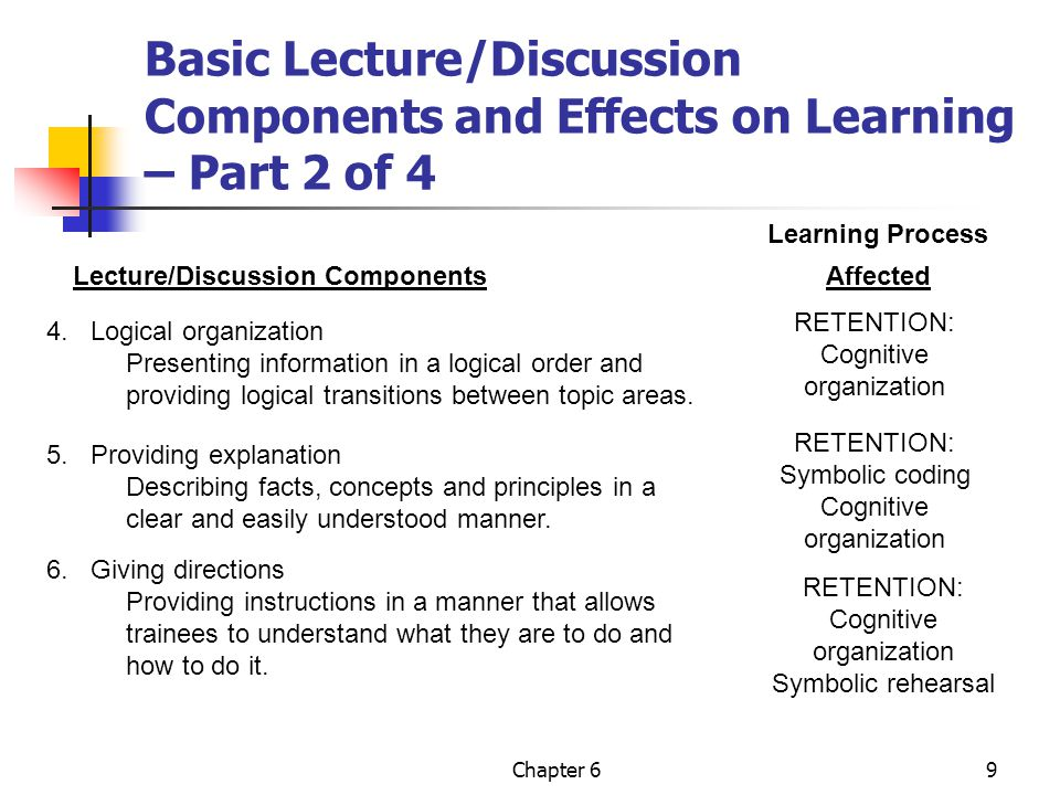 Chapter 69 Basic Lecture/Discussion Components and Effects on Learning – Part 2 of 4 Learning Process Lecture/Discussion Components Affected 4. Logica