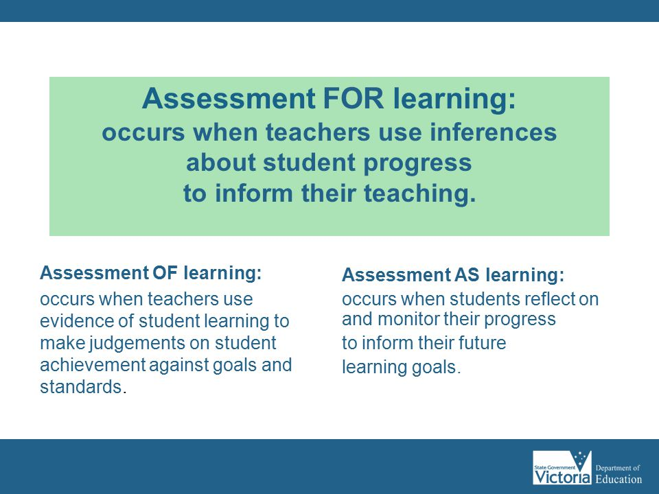 Assessment FOR learning: occurs when teachers use inferences about student progress to inform their teaching.