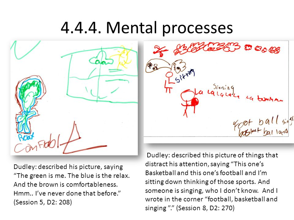4.4.4. Mental processes Dudley: described his picture, saying The green is me.