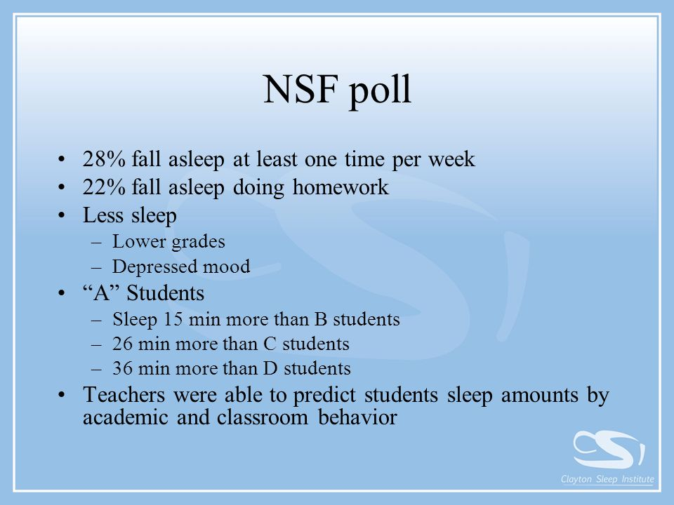 "NSF poll 28% fall asleep at least one time per week 22% fall asleep doing homework Less sleep –Lower grades –Depressed mood ""A"" Students –Sleep 15 min"