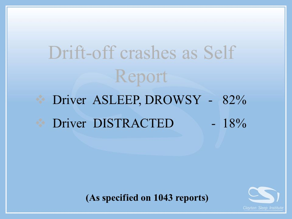  Driver ASLEEP, DROWSY  Driver DISTRACTED (As specified on 1043 reports) - 82% - 18% Drift-off crashes as Self Report