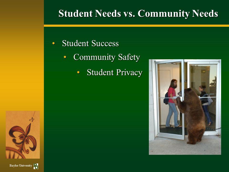 Student Needs vs. Community Needs Student SuccessStudent Success Student PrivacyStudent Privacy Community SafetyCommunity Safety Baylor University