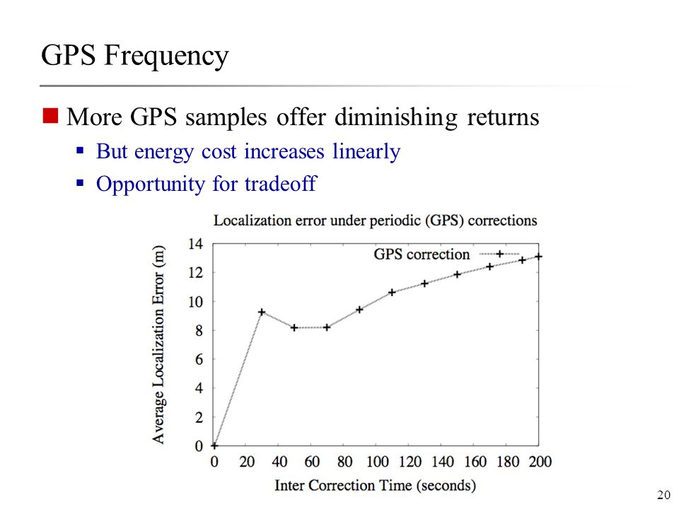20 GPS Frequency More GPS samples offer diminishing returns  But energy cost increases linearly  Opportunity for tradeoff