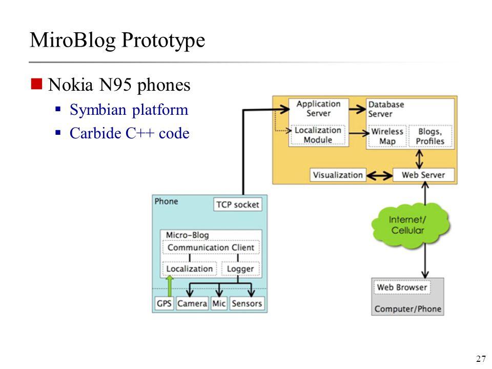 27 MiroBlog Prototype Nokia N95 phones  Symbian platform  Carbide C++ code