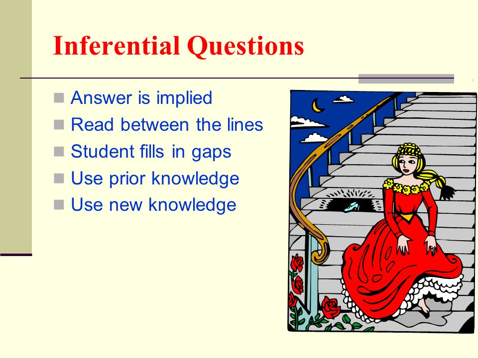 Inferential Questions Answer is implied Read between the lines Student fills in gaps Use prior knowledge Use new knowledge
