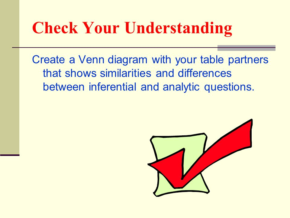Check Your Understanding Create a Venn diagram with your table partners that shows similarities and differences between inferential and analytic quest
