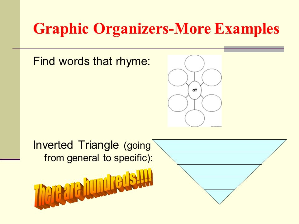 Graphic Organizers-More Examples Find words that rhyme: Inverted Triangle (going from general to specific):
