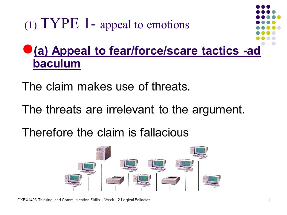 11GXEX1406 Thinking and Communication Skills – Week 12 Logical Fallacies (a) Appeal to fear/force/scare tactics -ad baculum The claim makes use of thr
