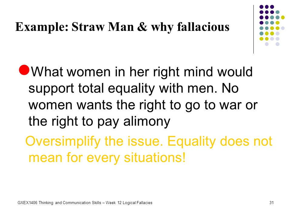 31GXEX1406 Thinking and Communication Skills – Week 12 Logical Fallacies What women in her right mind would support total equality with men. No women