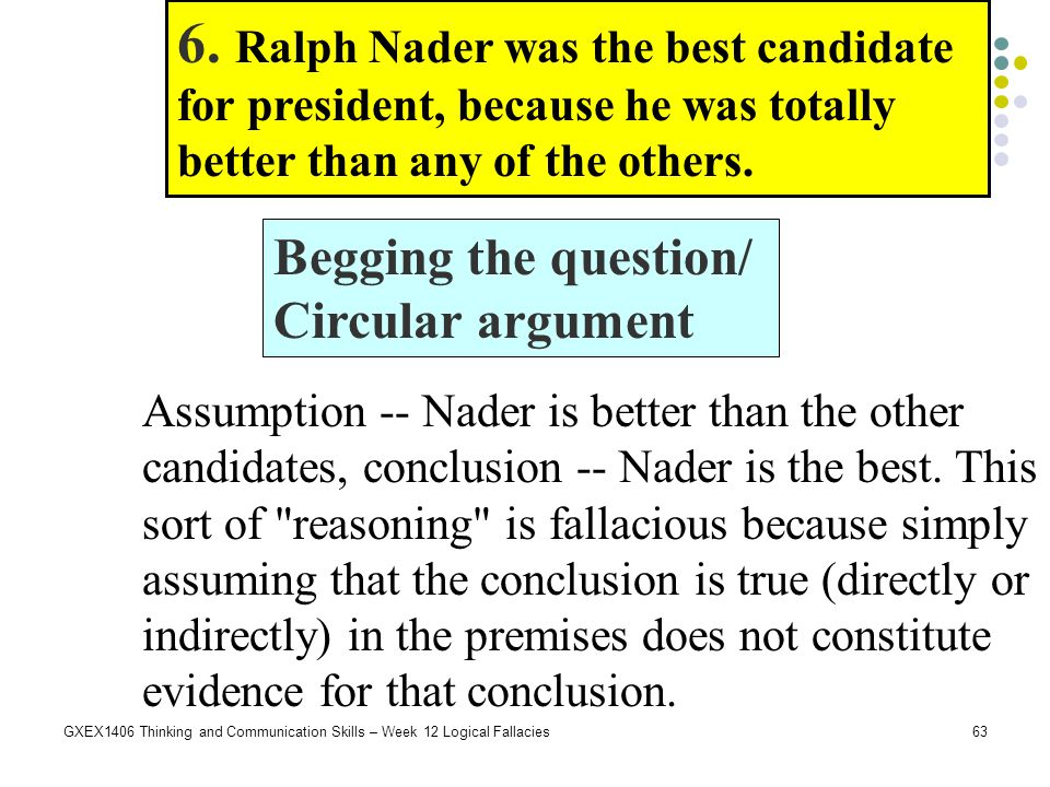 63GXEX1406 Thinking and Communication Skills – Week 12 Logical Fallacies Assumption -- Nader is better than the other candidates, conclusion -- Nader