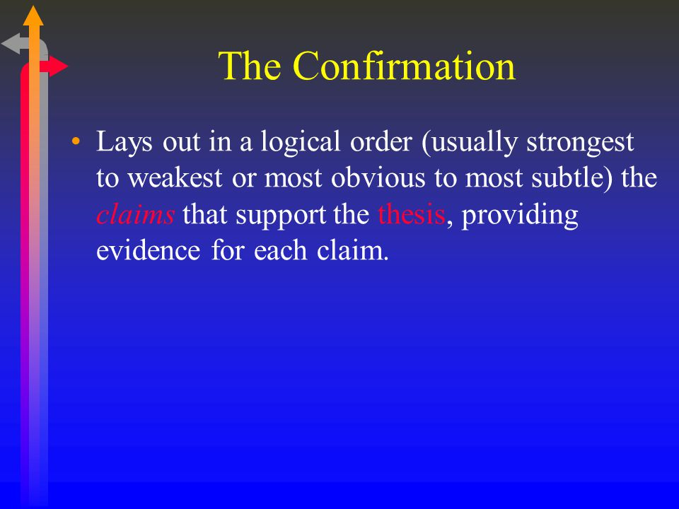 The Confirmation Lays out in a logical order (usually strongest to weakest or most obvious to most subtle) the claims that support the thesis, providi