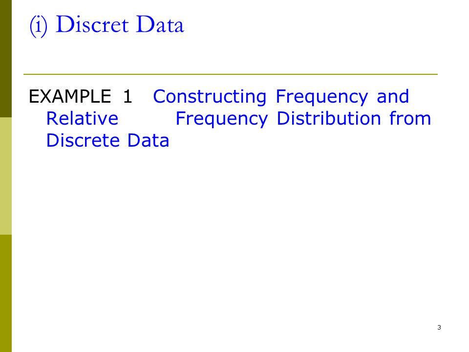 34 Distribution Shapes---Uniform