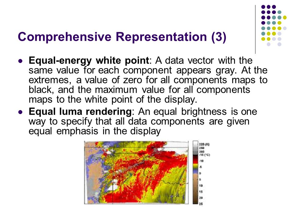 Comprehensive Representation (3) Equal-energy white point: A data vector with the same value for each component appears gray. At the extremes, a value