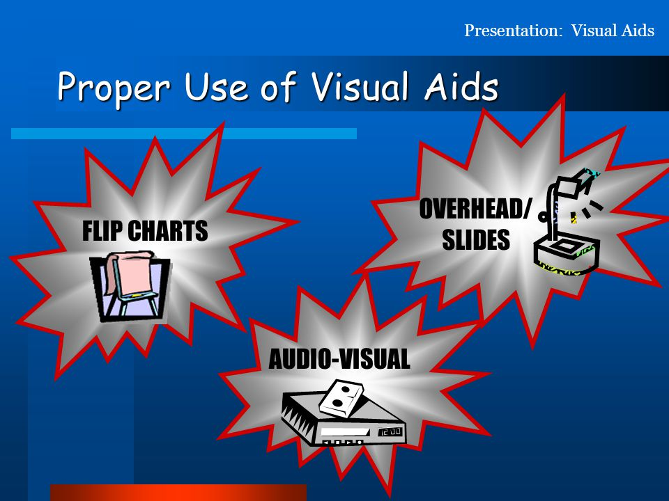 Presentation: Visual Aids Most common visual aids: –Computer projected images –Overhead projector –Posters and flip charts –Audiovisual –Handouts –Pho