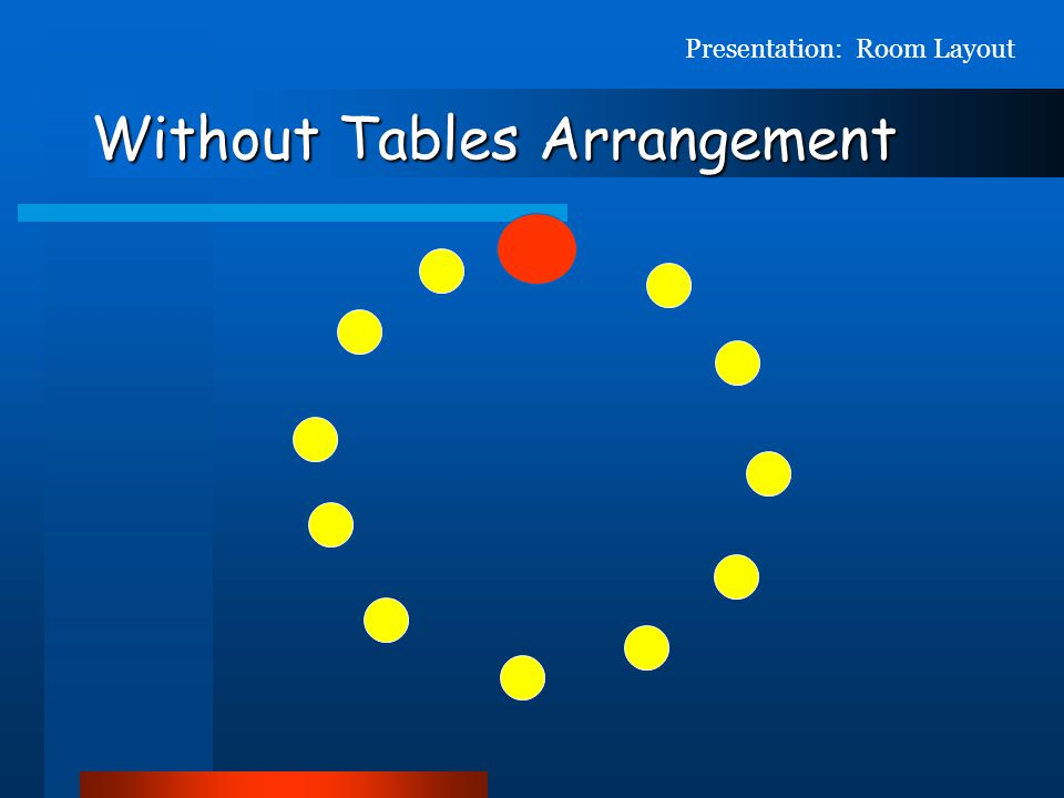 Without Tables Arrangement Presentation: Room Layout