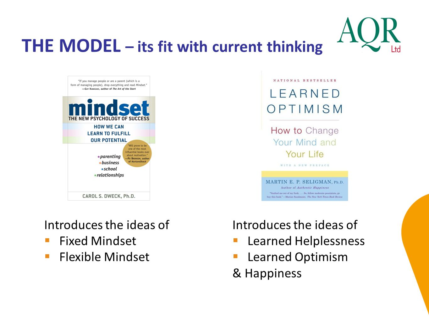 THE MODEL – its fit with current thinking Introduces the ideas of  Fixed Mindset  Flexible Mindset Introduces the ideas of  Learned Helplessness 