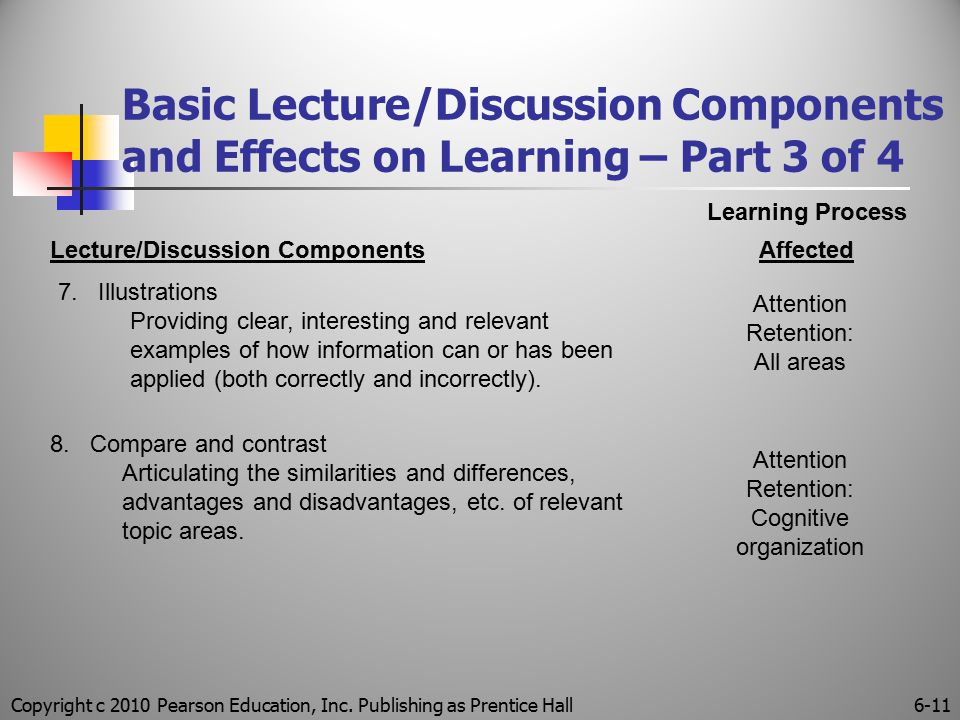 Copyright c 2010 Pearson Education, Inc. Publishing as Prentice Hall6-11 Basic Lecture/Discussion Components and Effects on Learning – Part 3 of 4 Lea