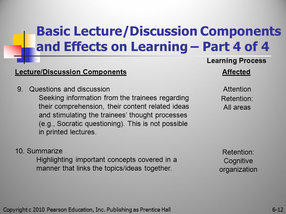 Copyright c 2010 Pearson Education, Inc. Publishing as Prentice Hall6-12 Basic Lecture/Discussion Components and Effects on Learning – Part 4 of 4 Lea