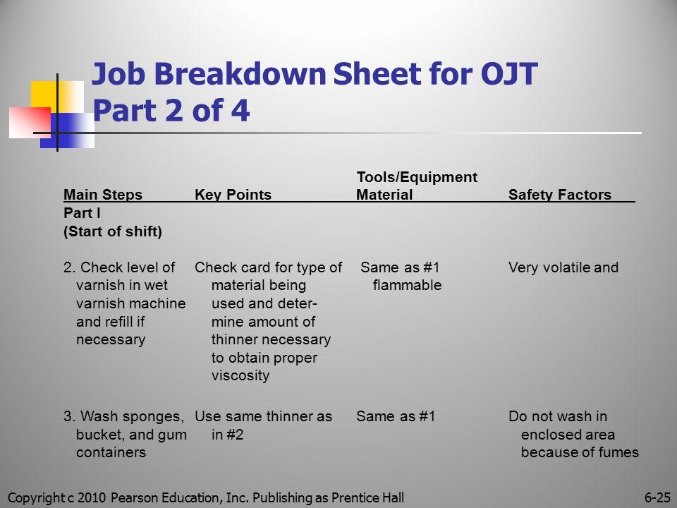 Copyright c 2010 Pearson Education, Inc. Publishing as Prentice Hall6-25 Job Breakdown Sheet for OJT Part 2 of 4 Tools/Equipment Main StepsKey PointsM