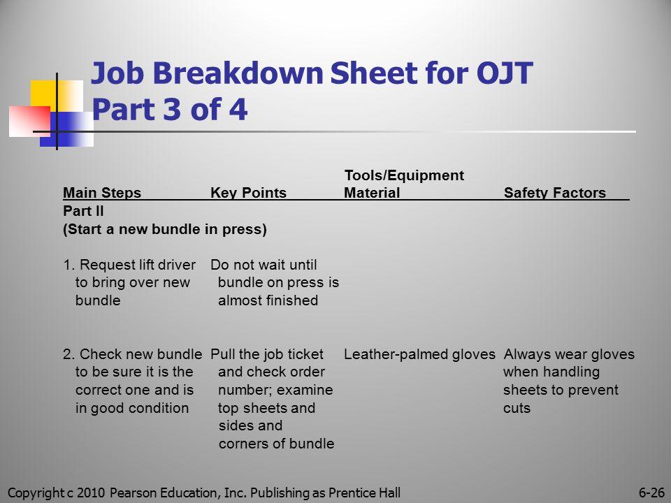 Copyright c 2010 Pearson Education, Inc. Publishing as Prentice Hall6-26 Job Breakdown Sheet for OJT Part 3 of 4 Tools/Equipment Main StepsKey PointsM