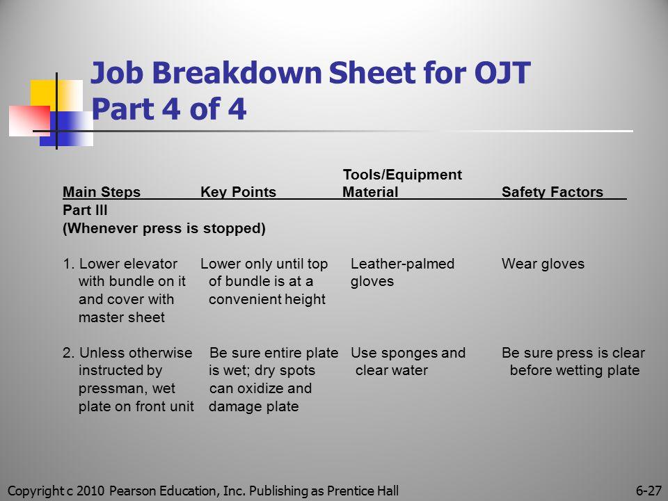Copyright c 2010 Pearson Education, Inc. Publishing as Prentice Hall6-27 Job Breakdown Sheet for OJT Part 4 of 4 Tools/Equipment Main StepsKey PointsM