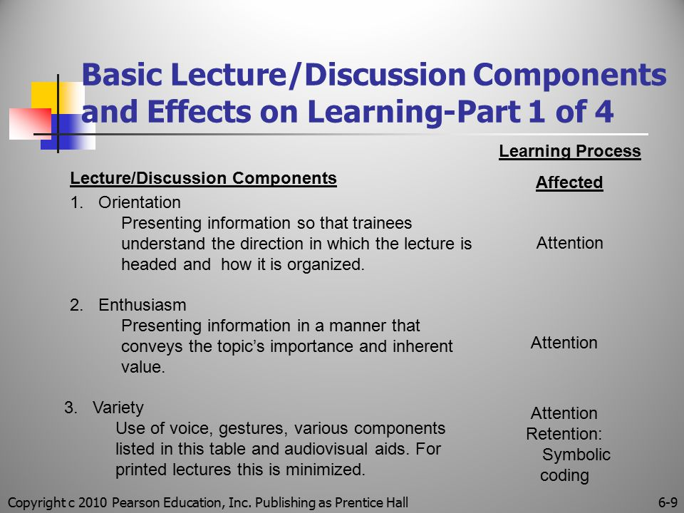 Copyright c 2010 Pearson Education, Inc. Publishing as Prentice Hall6-9 Basic Lecture/Discussion Components and Effects on Learning-Part 1 of 4 Learni