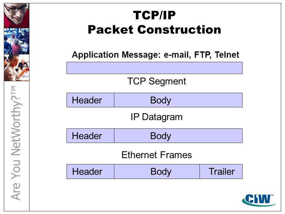 TCP/IP Packet Construction TCP Segment Header Body IP Datagram Header Body Ethernet Frames Application Message: e-mail, FTP, Telnet Header Body Trailer