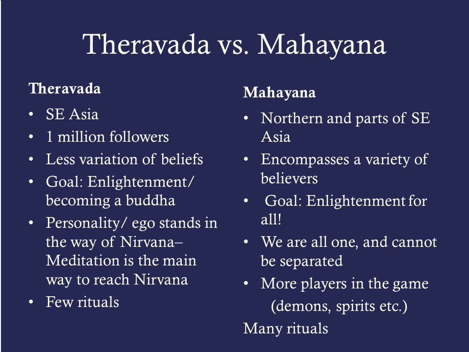 Theravada vs. Mahayana Theravada SE Asia 1 million followers Less variation of beliefs Goal: Enlightenment/ becoming a buddha Personality/ ego stands